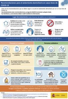 Das Gesundheitsministerium hat Empfehlungen für die Isolierung von Covid-19-Patienten in Privathaushalten herausgegeben. Foto: Ministerio de Salud