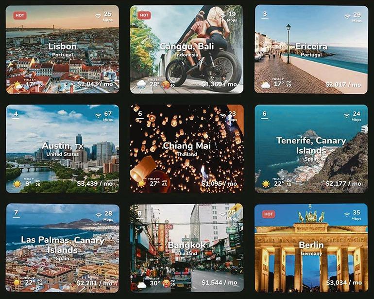 Bildschirmfoto des Rankings von nomadlist.com Foto: GobCan