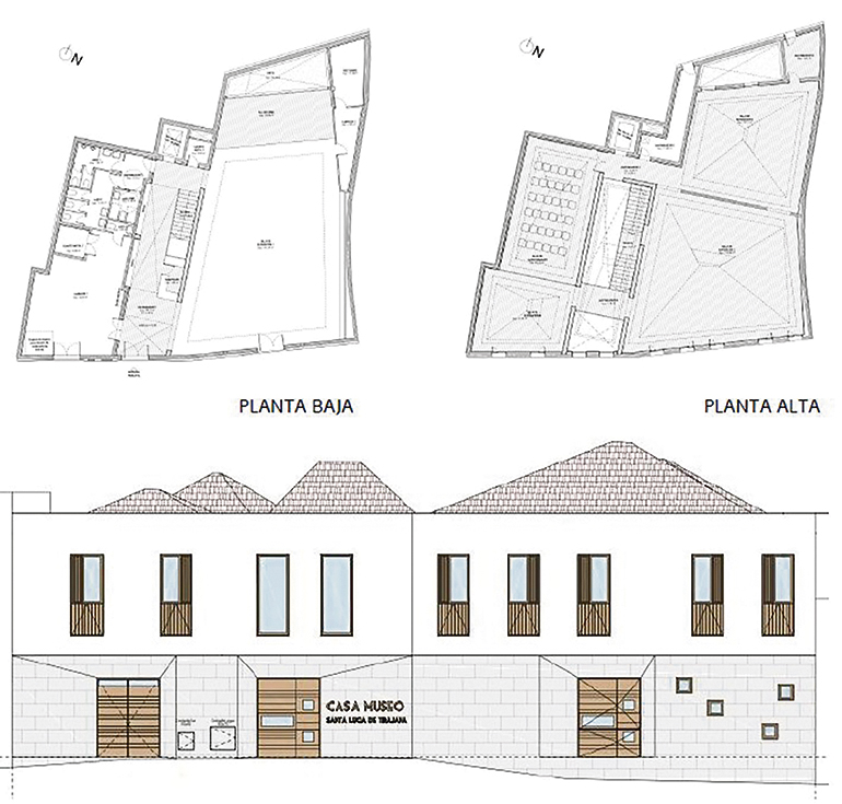 Die Pläne sehen ein Museumsgebäude im kanarischen Architekturstil vor. Foto: gobierno de Canarias